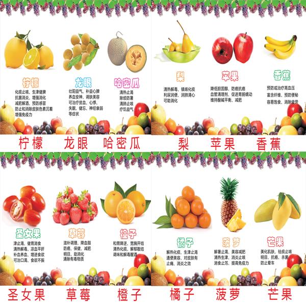 水果店分类墙贴水果超市店铺墙壁装饰贴画水果优点好处介绍玻璃贴
