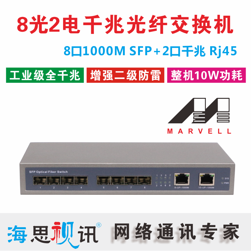 All Gigabit 8 Light 2 electric fiber switch 8 light 2 optical fiber Transceiver 8 Light 1 transceiver SW8208SFP