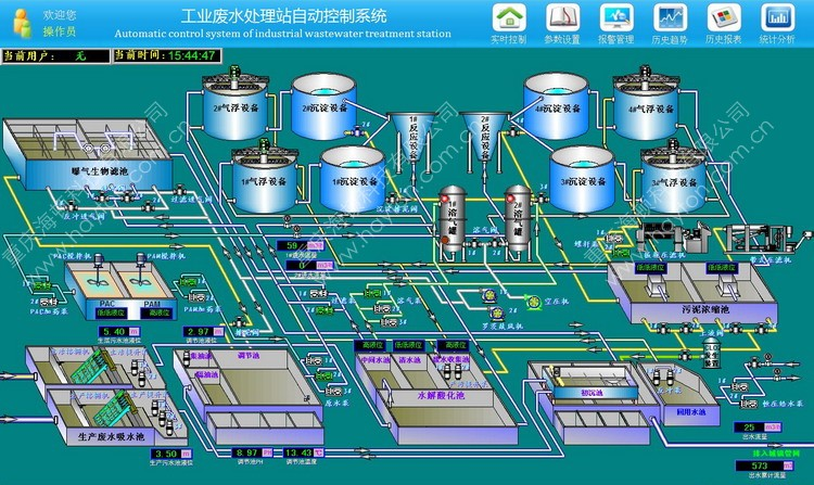 884 62]cheap purchase PLC Control/Remote Monitoring System for