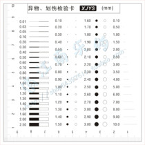 Gauges from the best taobao agent yoycart stain card film size point wire gauge comparison card table point of compliance test card f keyboard keysfo Images