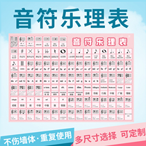 Note music table wall chart line teaching five-line score 88 key piano score table beginner wall poster.