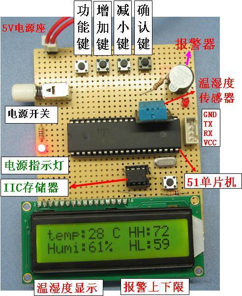 Temperature and Humidity Acquisition and Control System Based on 51 Single Chip Microcomputer/Temperature and Humidity Detection Products in Greenhouse