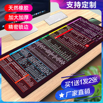 Oversized mouse pad thickened cute female ins wind competition game ps office shortcut big family with a large student desk desk pad wrist guard computer desktop mat custom-made