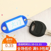 Key number brand listed keychain Mark color tag door hotel category Key number card