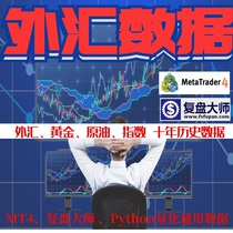 MT4 Compound Master General Exchange Data Gold Silver Crude Oil Copper EA Retest Ingenuity 10-Year Historical Data