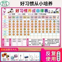 Life through childrens growth self-discipline table home kindergarten good habits to form a table daily time management plan table childrens reward record points table wall paste baby learning life self-discipline table.
