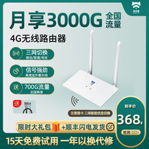 4g wireless router card-free unlimited traffic artifact to wired multi-functional network telecommunications Unicom home dormitory through the wall high-speed broadband Internet card mobile wifi Internet treasure