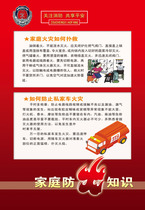 555 Public service poster display board material 158 focus on fire protection